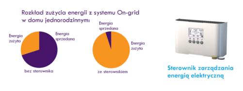 ongrid_sterownik